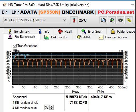 [26945-adata-sp550n-hdtune-benchmark-file-png]